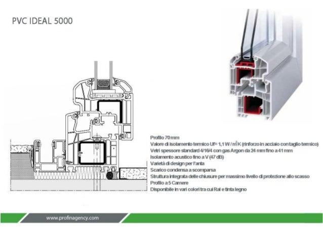 Catalogo infissi in alluminio e pvc profinagency