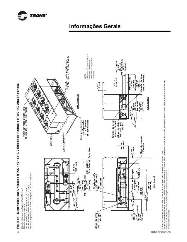 Catalogo iom rtac plusrtac svx002 e pb identificao informaes gerais 10 ccuart Image collections