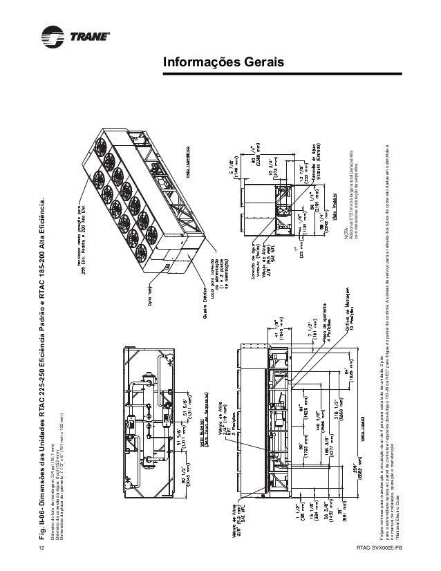 Catalogo iom rtac plusrtac svx002 e pb informaes gerais 12 ccuart Image collections