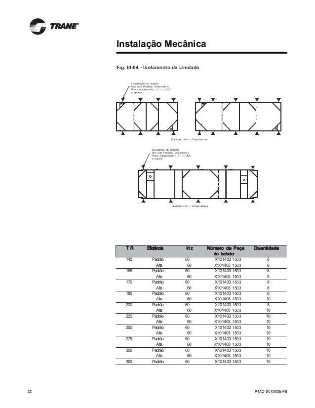 Catalogo iom rtac plusrtac svx002 e pb instalao mecnica 22 ccuart Image collections