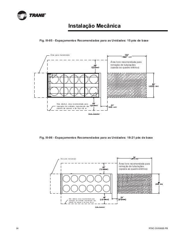Catalogo iom rtac plusrtac svx002 e pb instalao mecnica 24 ccuart Image collections