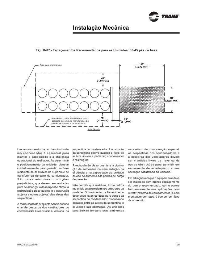 Catalogo iom rtac plusrtac svx002 e pb rtac svx002e pb ccuart Image collections
