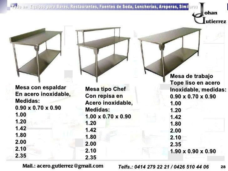 Catalogo Johan - Medidas Mesa Cocina - Serart.net