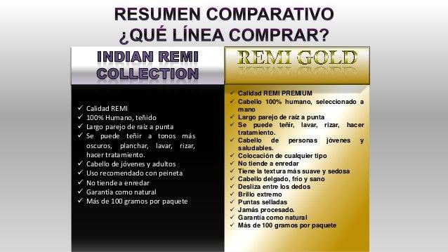 •TEL: 5016-1682 / 3266-7542 FACEBOOK PÁGINA: https://www.facebook.com/ChazGuatemalaBelleza/ •DIRECCIÓN OFICINA: Visítanos ...