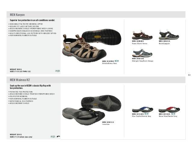 Keen Newport H2 Black//Stone Gray Sport Sandal Men/'s sizes 7-17 NEW!!!