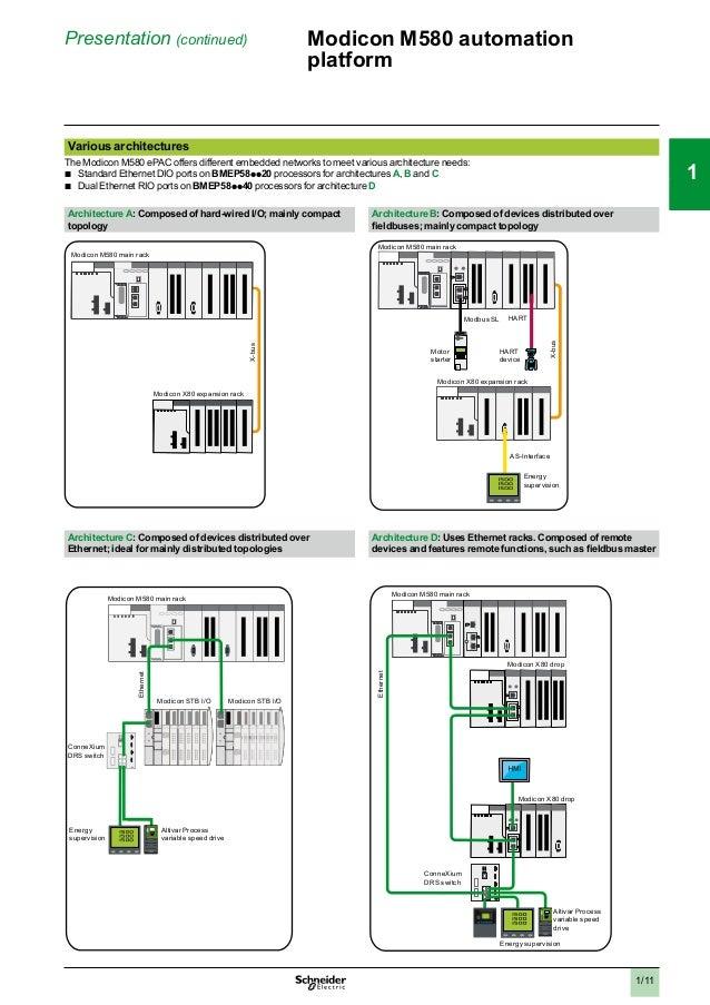 catalogo modicon m580 2014 15 638?cb\\\\\\\=1433183065 ditek dtk dp4p tpv wiring diagram dtk 2mhlp manual u2022 edmiracle  at bakdesigns.co