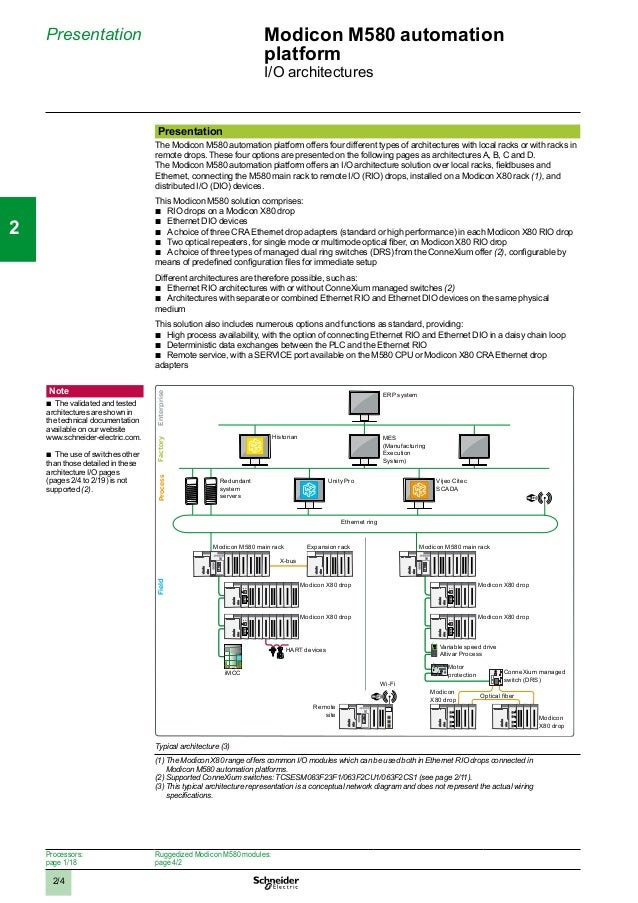 catalogo modicon m580 2014 34 638?cb\\\=1433183065 ditek dtk dp4p tpv wiring diagram dtk 2mhlp manual \u2022 edmiracle co  at bayanpartner.co