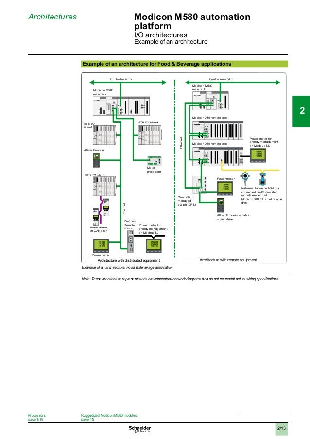 catalogo modicon m580 2014 43 638?cb=1433183065 catalogo modicon m580 2014  at bayanpartner.co