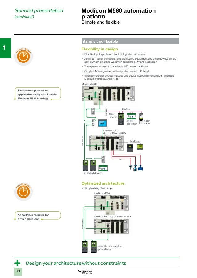 catalogo modicon m580 2014 8 638?cb=1433183065 catalogo modicon m580 2014  at gsmx.co