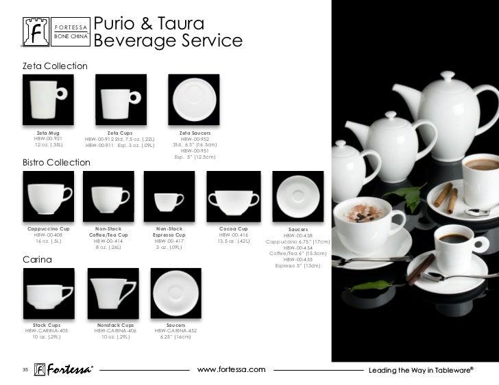 ForTessa            Purio & Taura                                  Beverage service                         Tm            ...