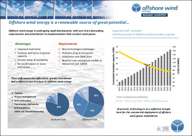 Offshore Wind Energy Basque Country Catalog 2017