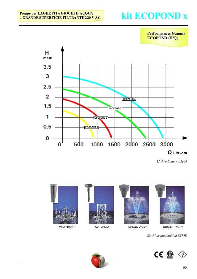 Pompe bassa tensione elettropompe ricircolo interruttori for Pompe x laghetti