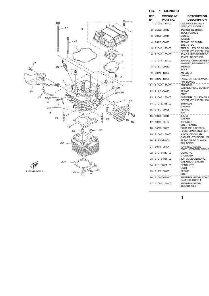 Catalogo partes fz16r