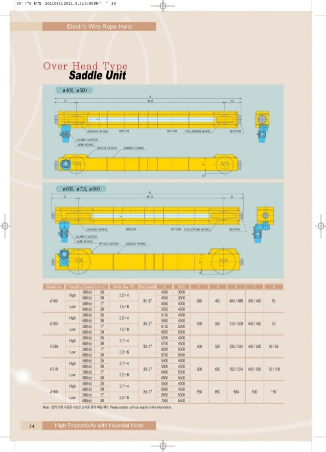 Catalogo polipastos a cable hyundai ingeval