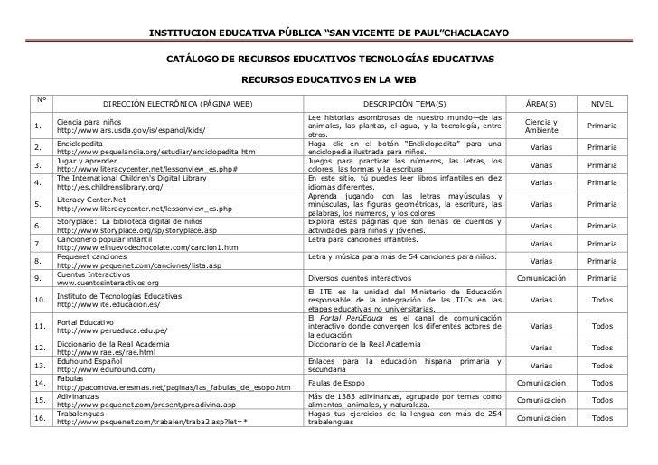 "INSTITUCION EDUCATIVA PÚBLICA ""SAN VICENTE DE PAUL""CHACLACAYO                                    CATÁLOGO DE RECURSOS EDUC..."
