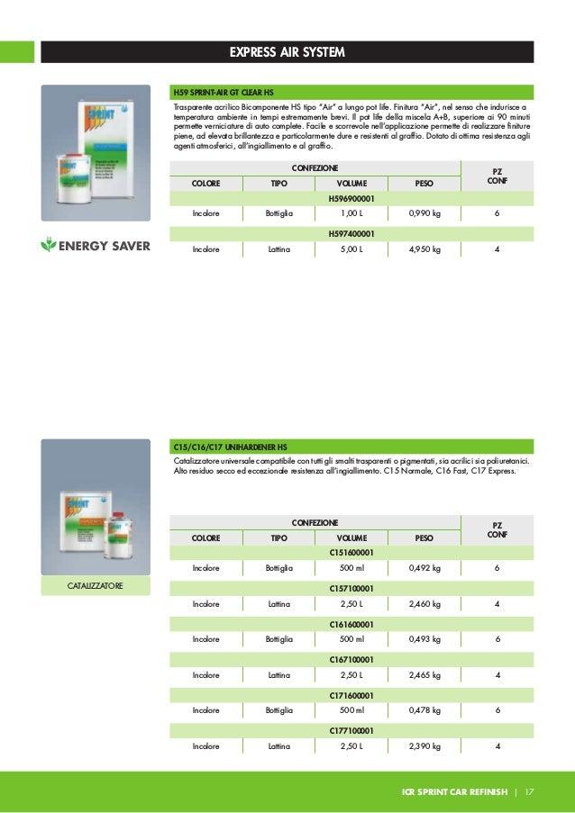 H72 SPRINT-AIR CLEAR Trasparente bicomponente Ultra Fast ideale come finitura di pregio, nei cicli a doppio strato, ove si...