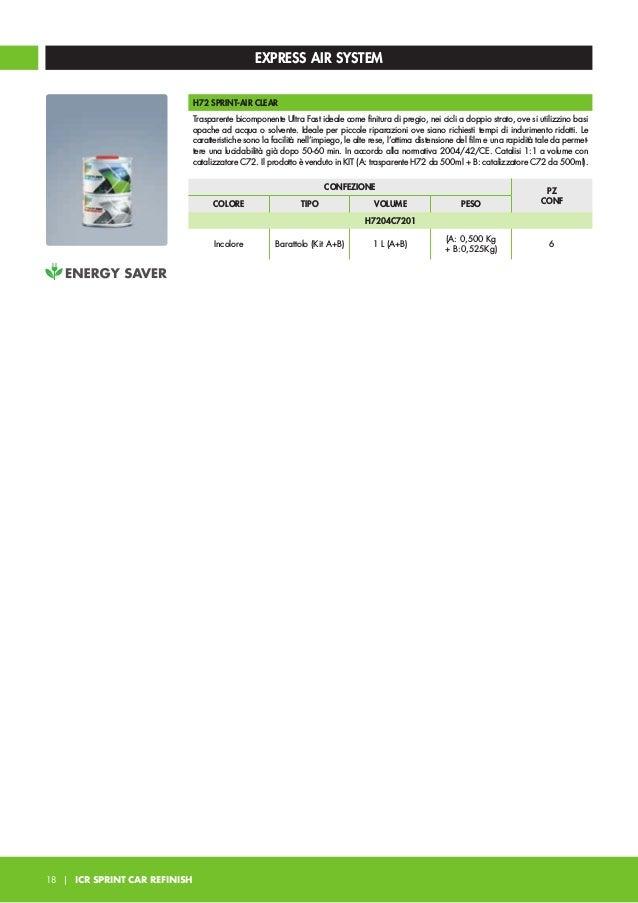 C15/C16 UNIHARDENER HS Catalizzatore universale compatibile con tutti gli smalti trasparenti o pigmentati, sia acrilici si...