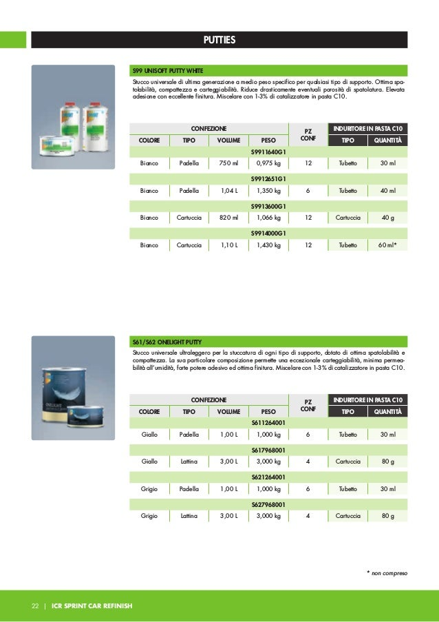 PUTTIES S22/S71 EASYTOP PUTTY Stucco poliestere flessibile, morbido da applicare ed estremamente facile da carteggiare. Id...