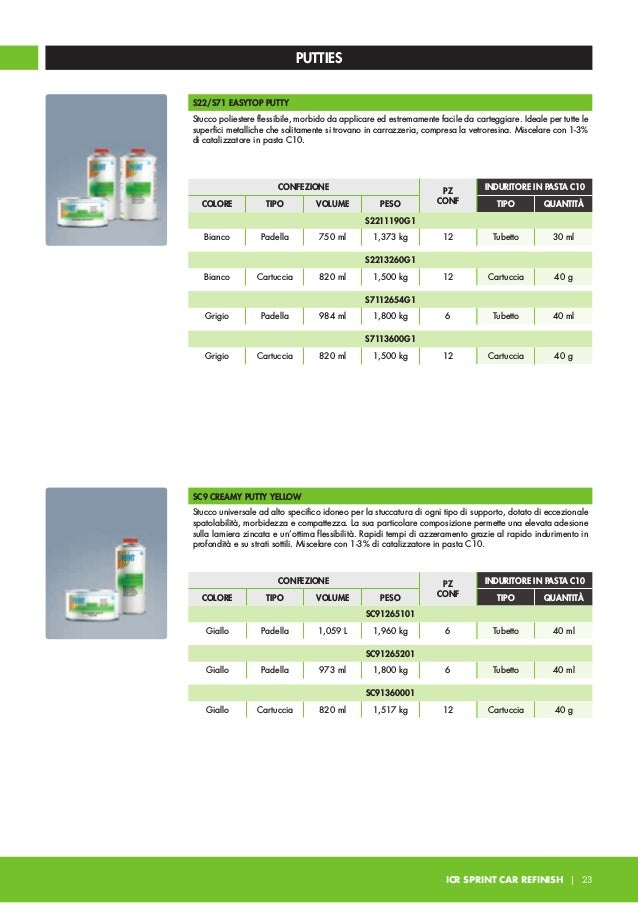 SC1 CAMALEONTE Stucco universale a medio peso specifico per la stuccatura di ogni tipo di supporto, dotato di ottima spato...
