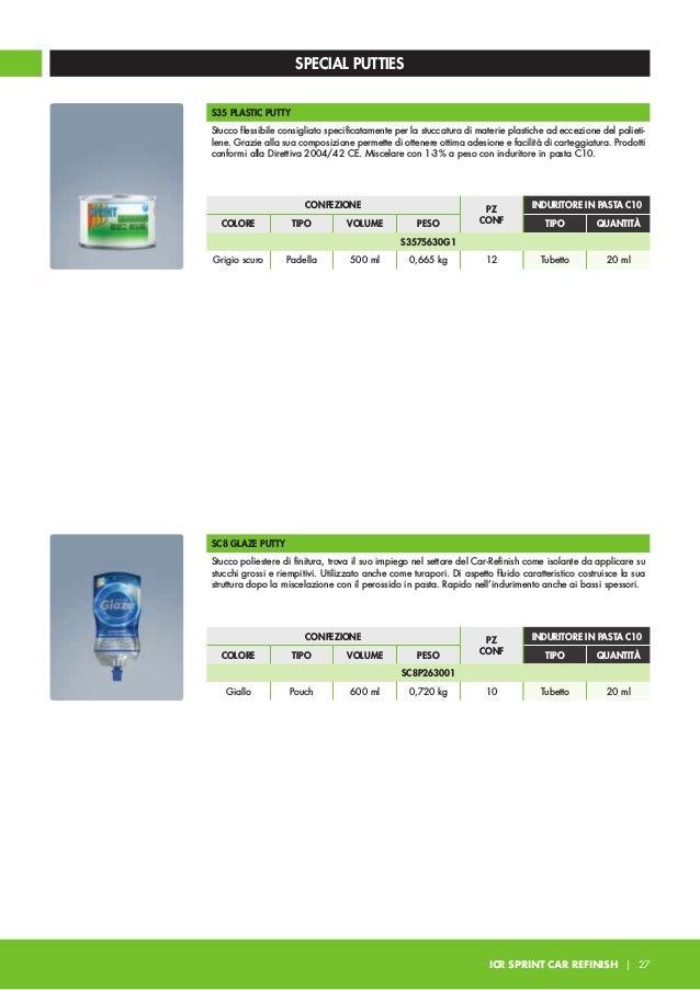 SPECIAL PUTTIES A34/A37 NITRO PUTTY Stucco a spatola monocomponente fine e morbido ideale per rasature e ritocchi. Prodott...