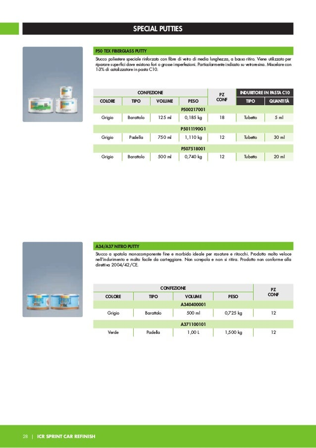 S30/S32/S33 STUCCO LEGNO Stucco a base di microfibre di legno specifico per la riparazione a l'incollaggio di qualsiasi ma...
