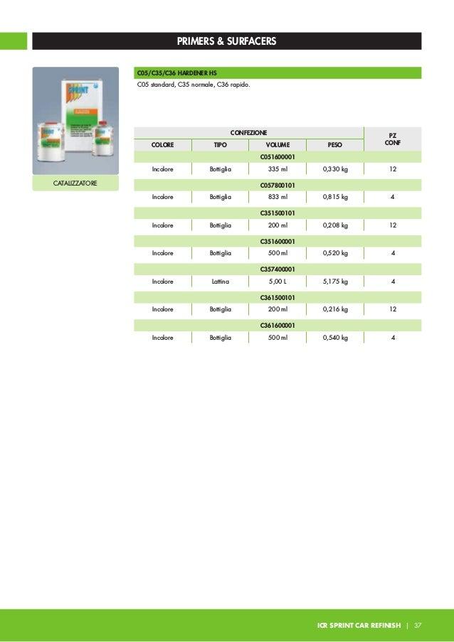 F12/F13 WOW PRIMER GREY Fondo acrilico a due componenti specifico per applicazioni bagnato su bagnato. Aspetto caratterist...