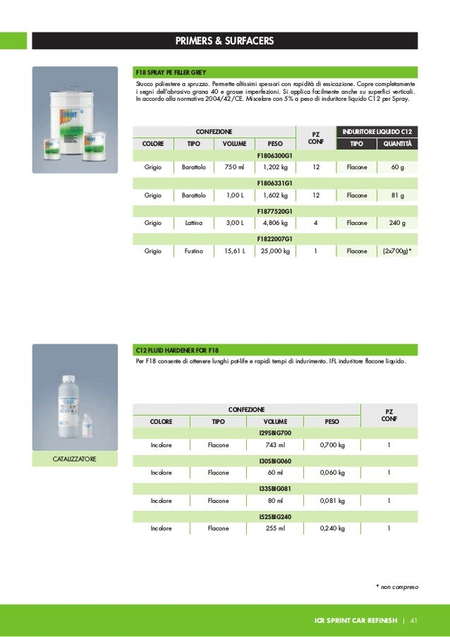 PRIMERS & SURFACERS A12/A11 SPOT PRIMER 1K Primer acrilico 1K impiegato come isolante per spot repair, rapido ad essiccare...