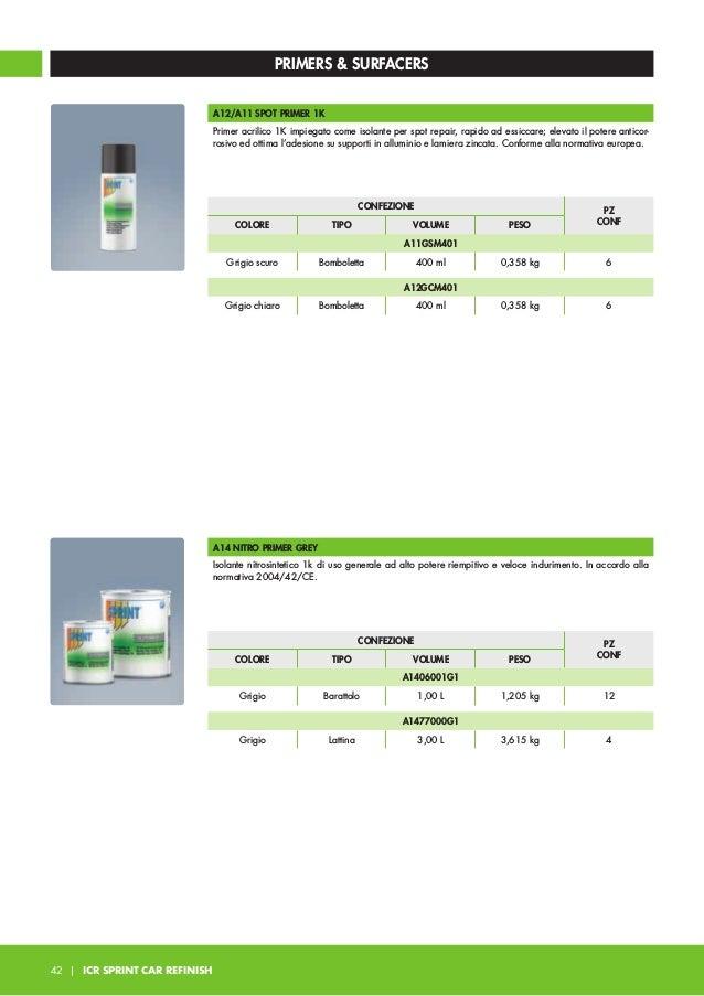 FAF03 HP018 FONDO 2K Fondo trasparente acrilico ad elevato riempimento idoneo nei cicli di verniciatura per materiali comp...