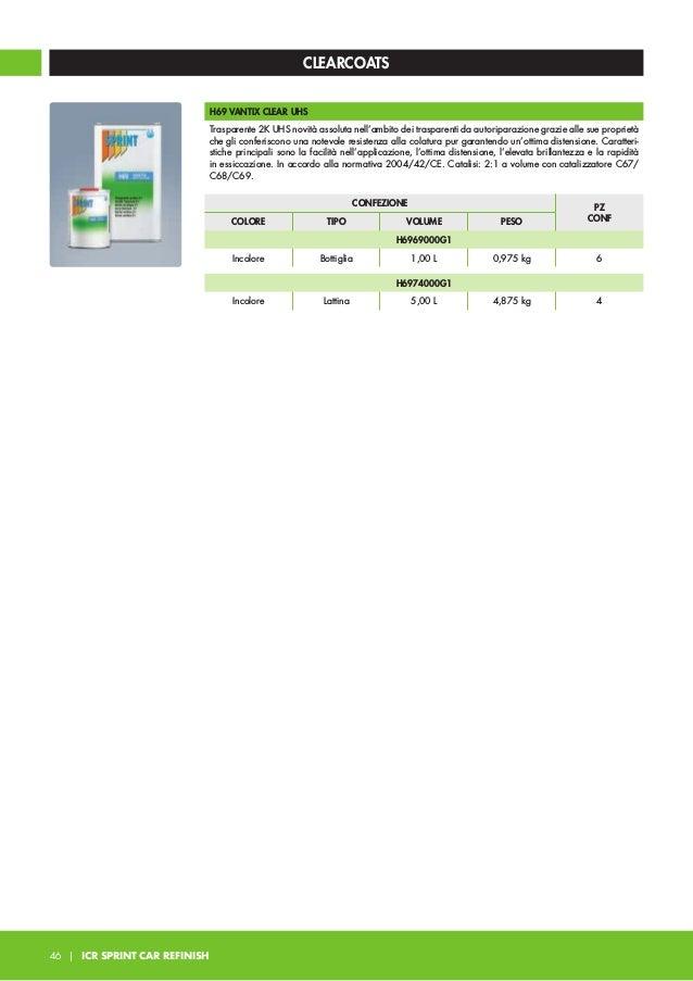 C63/ C67/C68/C69 UNIHARDENER UHS Catalizzatori specifici per trasparente H69 Vantix, C63 molto lento, C67 lento, C68 norma...