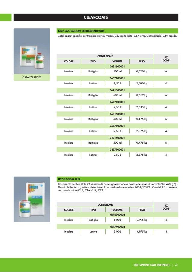H62 CLEAR FAST Trasparente acrilico 2K con tempi di essiccazione ed appassimento molto rapidi. Buona brillantenzza, resi- ...