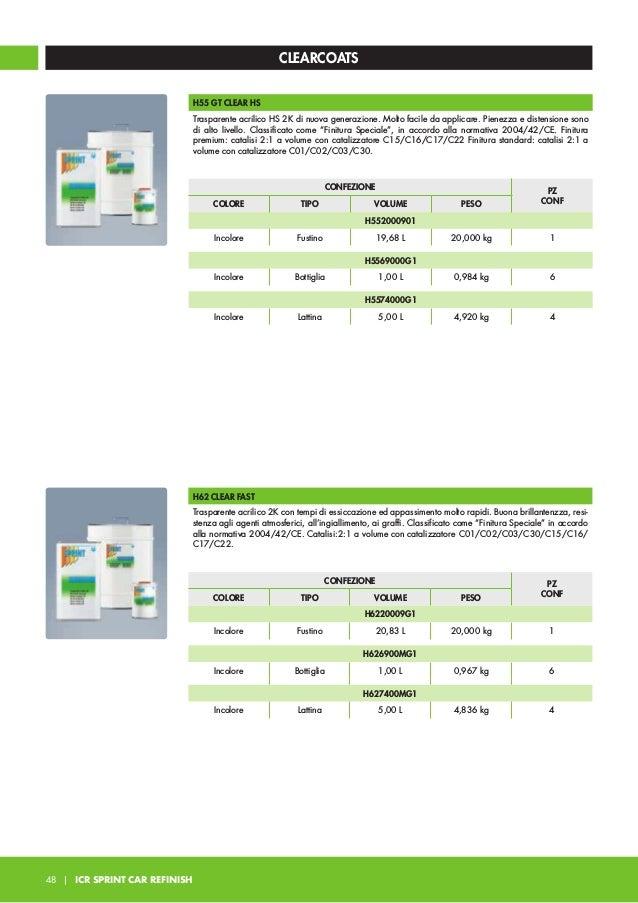 CATALIZZATORE CLEARCOATS C15/C16/C17/C22 UNIHARDENER HS Catalizzatore universale compatibile con tutti gli smalti traspare...