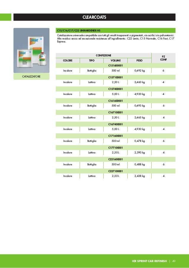 CLEARCOATS C01/C02/C03/C30 UNIHARDENER Catalizzatore compatibile con tutti gli smalti trasparenti o pigmentati sia acrilic...