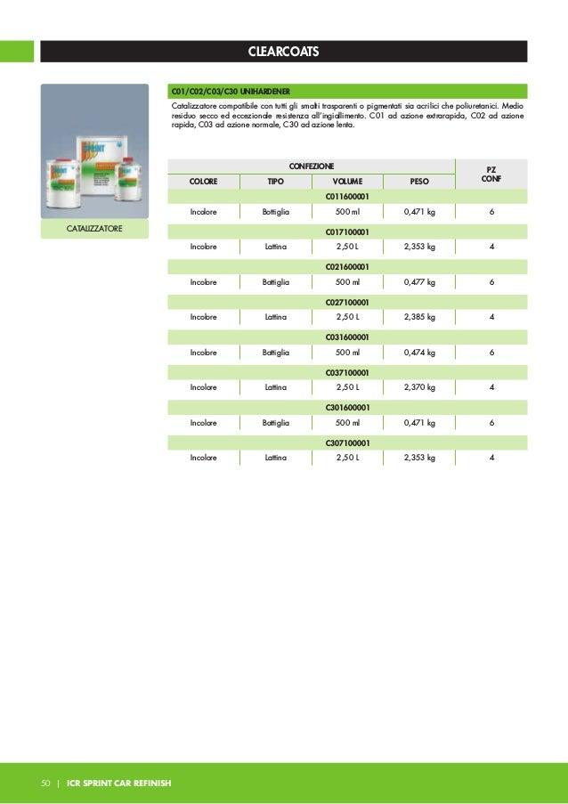 CLEARCOATS H89 VANITY MATT CLEAR 1G Trasparente acrilico 2K opaco con brillantezza di circa 1 gloss. Facile applicabilità,...