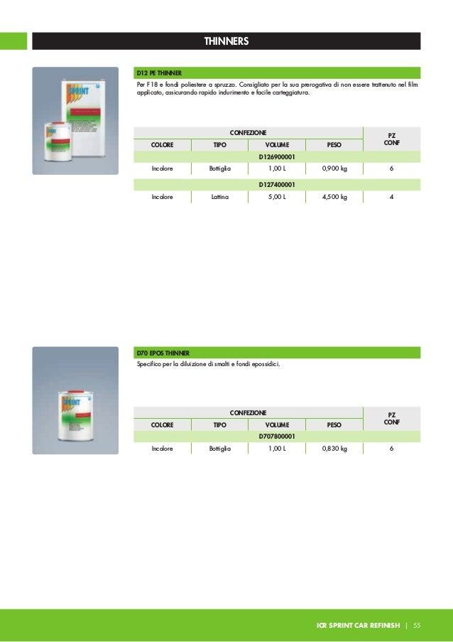 THINNERS V04 SPOT BLENDER Diluente per sfumature. CONFEZIONE PZ CONFCOLORE TIPO VOLUME PESO V0478000G1 Incolore Bottiglia ...