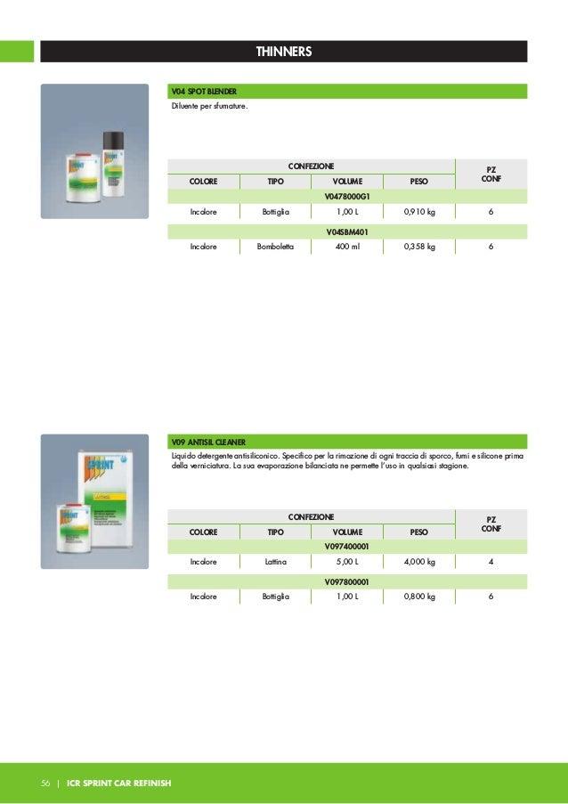 THINNERS V10 WB ANTISIL CLEANER Detergente antisiliconico a base acqua indicato per la rimozione di ogni contaminazione da...