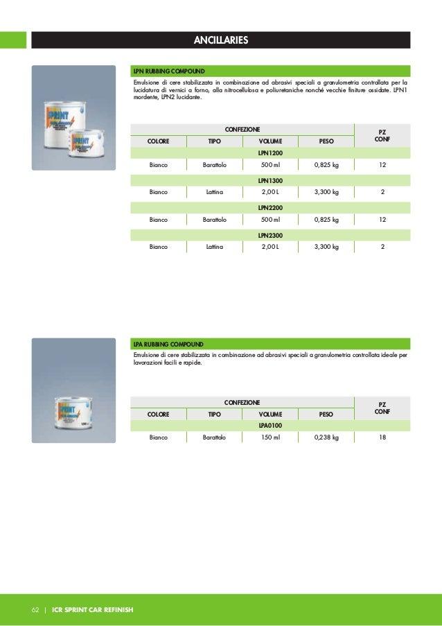 ANCILLARIES L34 POLISH Prodotto composto da emulsione di cere stabilizzata, plastificata con resine speciali, da abrasivi ...