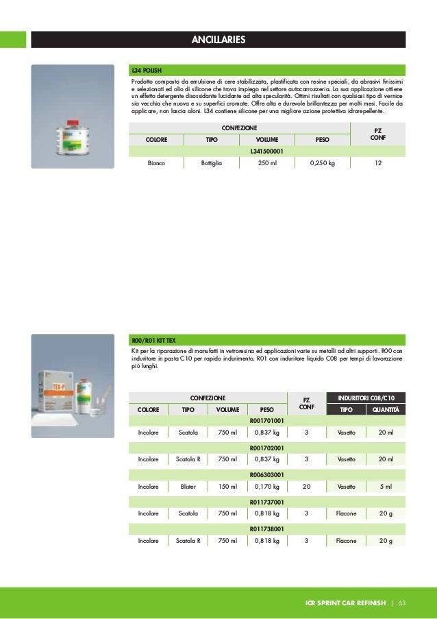 ANCILLARIES R42/R44 POLI-TEX R42 Poli-Tex L Lento / R44 Poli-Tex P Veloce Resina da utilizzare per l'impregnazione di mate...