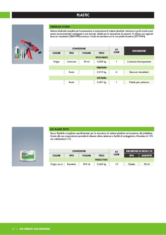 PLASTIC A05 PLASTIC PRIMER Primer d'aderenza monocomponente per tutti i particolari in plastica delle autovetture. Compati...