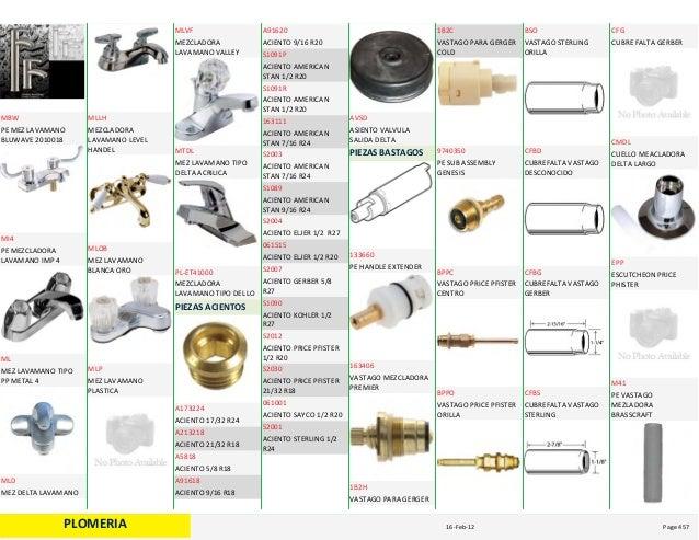 Catalogo sanitario for Tipos de llaves para duchas
