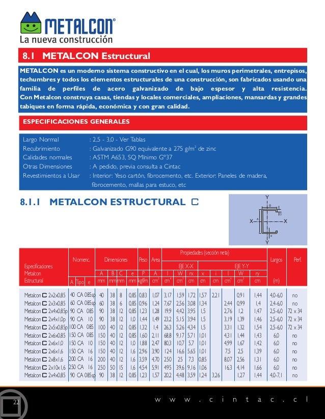 Catalogo Tecnico Productos Cintac