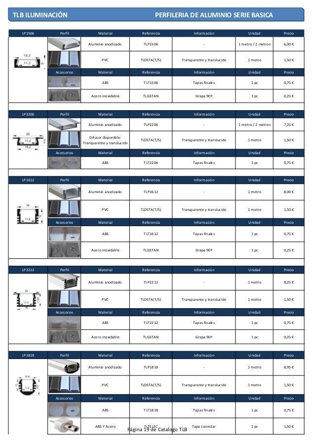 Catalogo tlb 2014 pvp ver 1 1 - Precio perfiles de aluminio ...