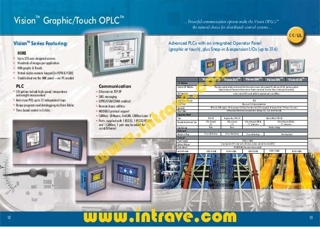 Catalogo unitronics 2012_intrave