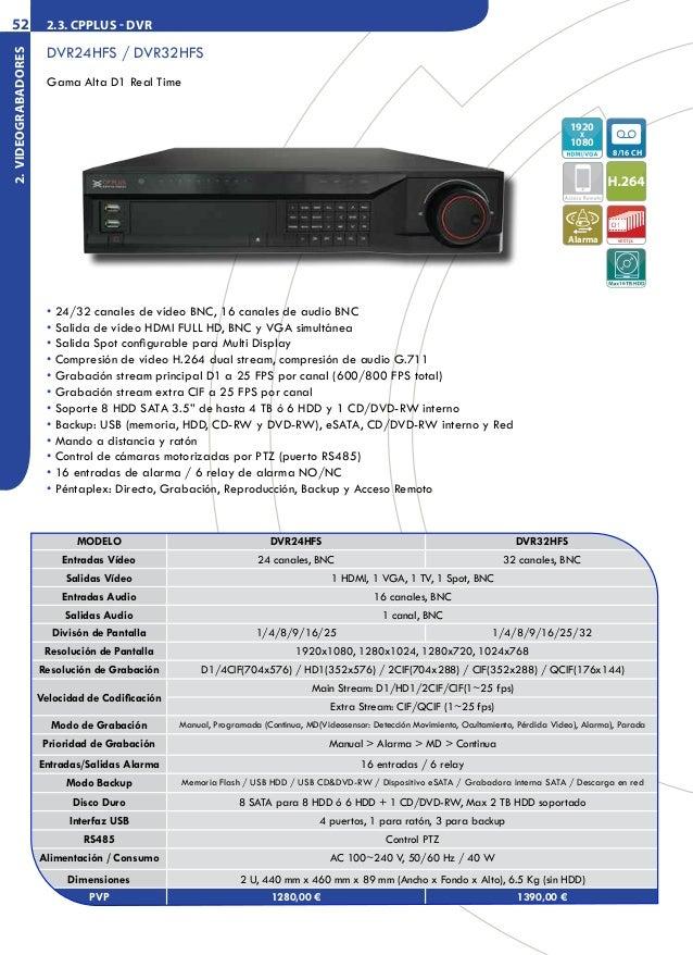 Dvr3108h Manual
