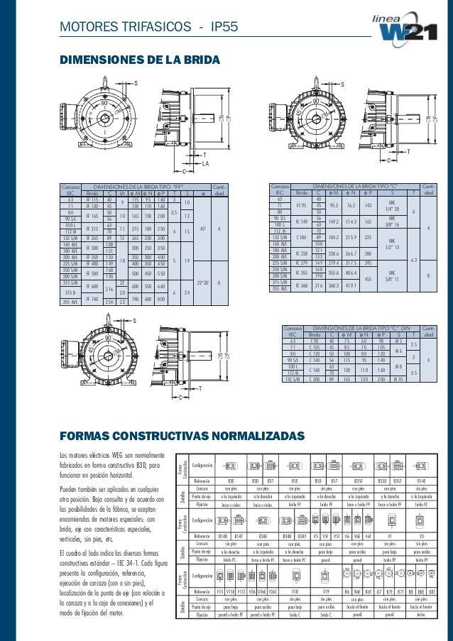 Catalogo de Motores WEG
