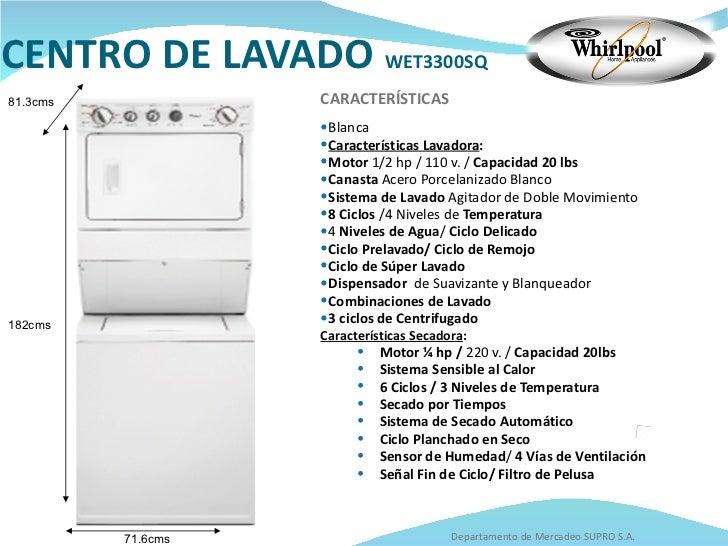 Catalogo whirlpool for Medidas de lavadoras