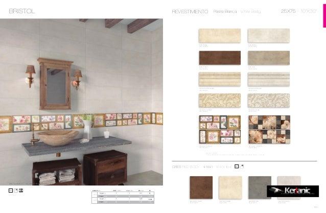 Catalogo 2016 Undefasa ceramica Kerlanic