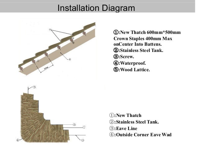 Diagram  Tcl 14276 Diagram Full Version Hd Quality 14276
