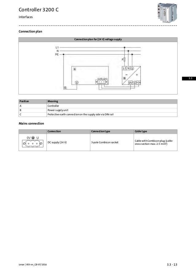 lenze wiring diagrams data diagram schematic lenze wiring diagram wiring diagram go lenze wiring diagrams