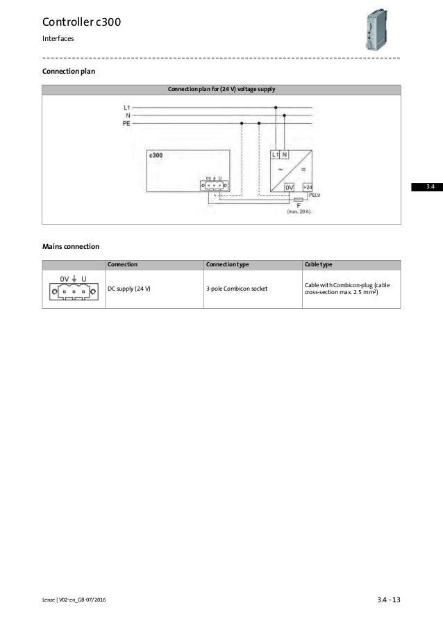 Incredible Lenze Wiring Diagram Wiring Diagram Data Schema Wiring 101 Israstreekradiomeanderfmnl