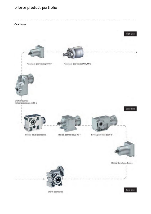 catalogue lenze fast motion control solutions portfolio 9 638?cb=1469895193 catalogue lenze fast motion control solutions portfolio lenze motor wiring diagram at nearapp.co